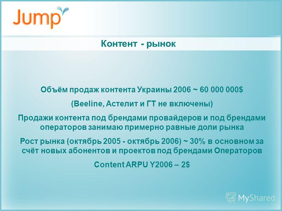 Контент - рынок Объём продаж контента Украины 2006 ~ 60 000 000$ (Beeline, Астелит и ГТ не включены) Продажи контента под брендами провайдеров и под брендами операторов занимаю примерно равные доли рынка Рост рынка (октябрь 2005 - октябрь 2006) ~ 30%