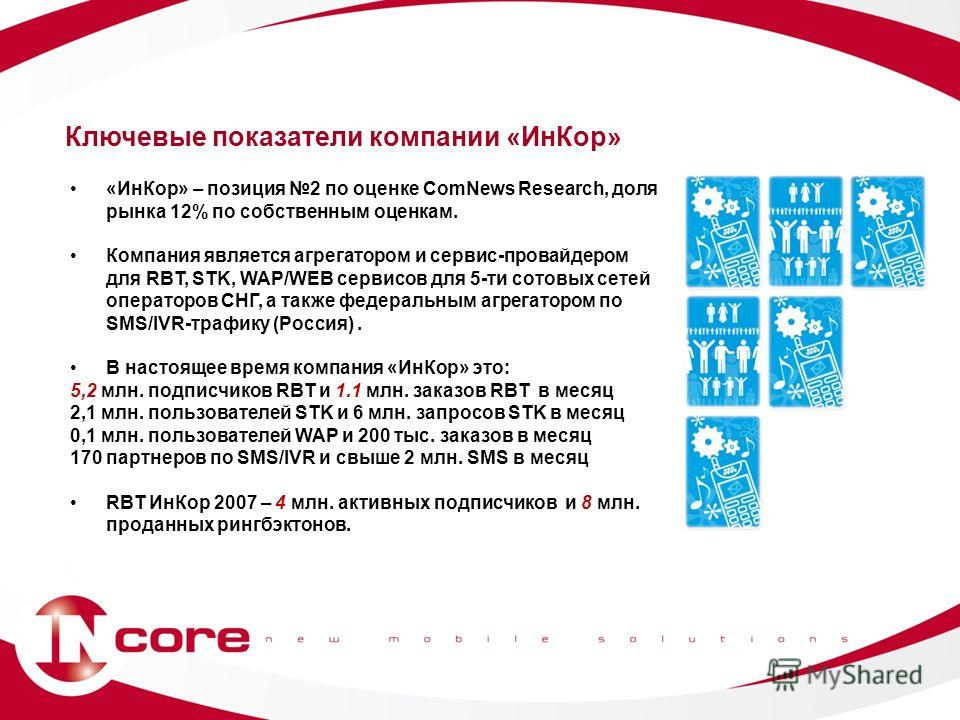 «ИнКор» – позиция 2 по оценке ComNews Research, доля рынка 12% по собственным оценкам. Компания является агрегатором и сервис-провайдером для RBT, STK, WAP/WEB сервисов для 5-ти сотовых сетей операторов СНГ, а также федеральным агрегатором по SMS/IVR