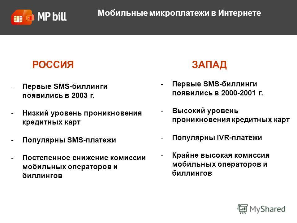 РОССИЯ -Первые SMS-биллинги появились в 2003 г. -Низкий уровень проникновения кредитных карт -Популярны SMS-платежи -Постепенное снижение комиссии мобильных операторов и биллингов -Первые SMS-биллинги появились в 2000-2001 г. -Высокий уровень проникн