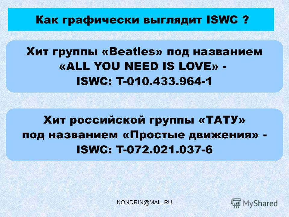 KONDRIN@MAIL.RU Как графически выглядит ISWC ? Хит группы «Beatles» под названием «ALL YOU NEED IS LOVE» - ISWC: T-010.433.964-1 Хит российской группы «ТАТУ» под названием «Простые движения» - ISWC: T-072.021.037-6