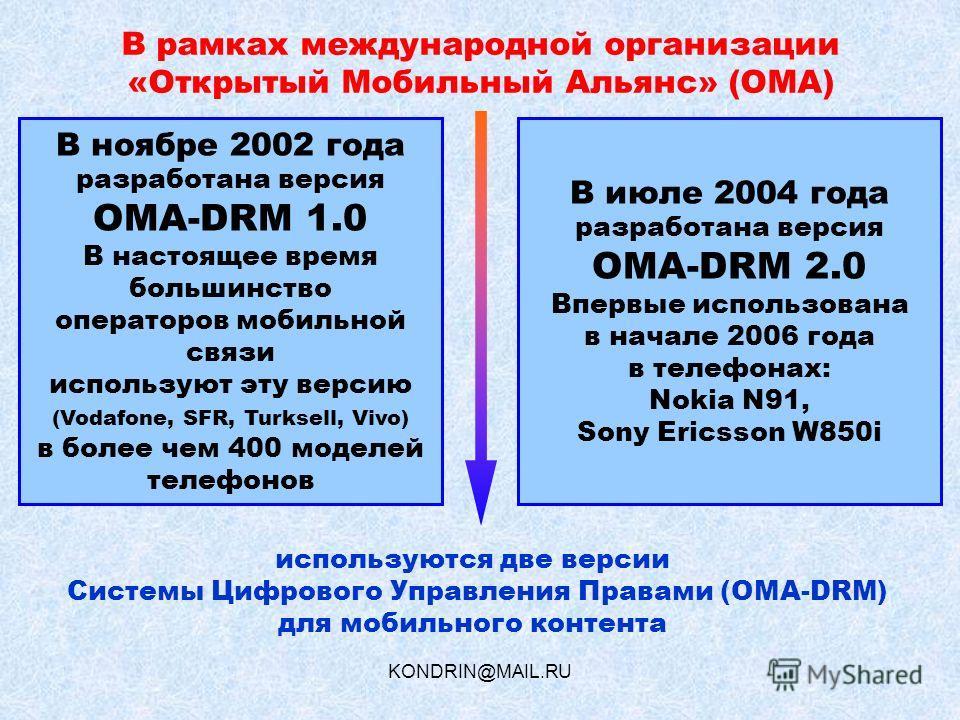 KONDRIN@MAIL.RU В рамках международной организации «Открытый Мобильный Альянс» (OMA) В ноябре 2002 года разработана версия OMA-DRM 1.0 В настоящее время большинство операторов мобильной связи используют эту версию ( Vodafone, SFR, Turksell, Vivo ) в