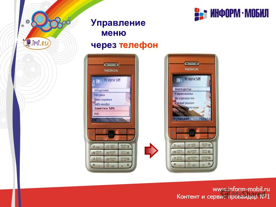 Контент и сервис провайдер 1 www.inform-mobil.ru Управление меню через телефон
