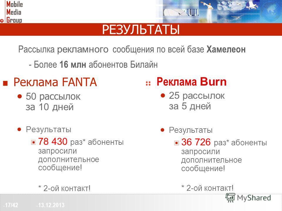 РЕЗУЛЬТАТЫ Реклама FANTA 50 рассылок за 10 дн ей Результаты 78 430 раз* абоненты запросили дополнительное сообщение! * 2-ой контакт! – 13.12.2013 – 17/42 Рассылка рекламного сообщения по всей базе Хамелеон - Более 16 млн абонентов Билайн Реклама Burn