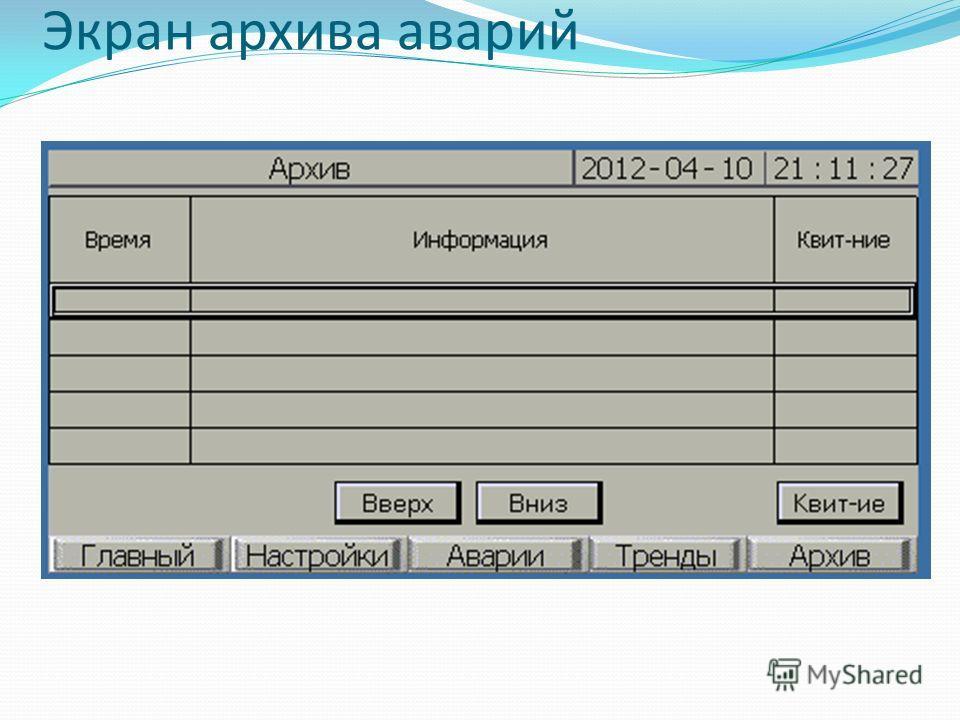 Экран архива аварий