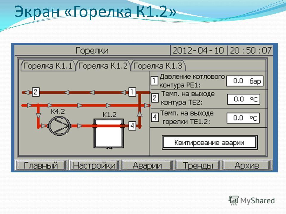 Экран «Горелка К1.2»