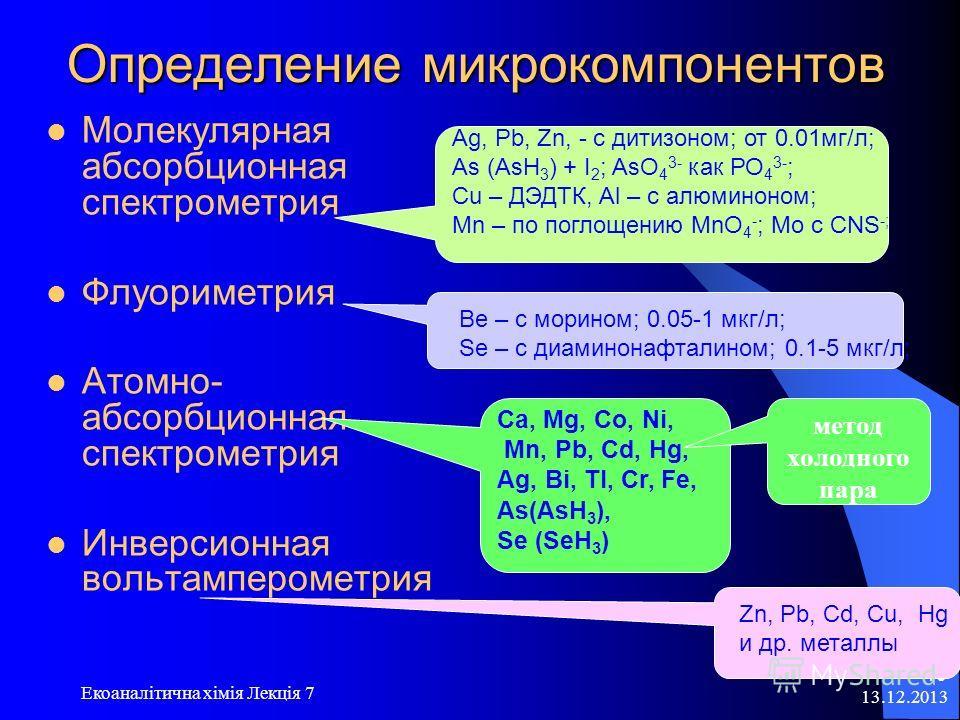 13.12.2013 Екоаналітична хімія Лекція 7 10 Определение микрокомпонентов Молекулярная абсорбционная спектрометрия Флуориметрия Атомно- абсорбционная спектрометрия Инверсионная вольтамперометрия Ag, Pb, Zn, - с дитизоном; от 0.01мг/л; As (AsH 3 ) + I 2