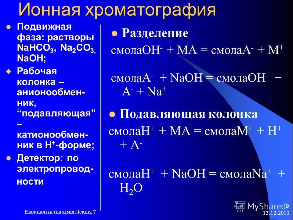 Ионная хроматография Подвижная фаза: растворы NaHCO 3, Na 2 CO 3, NaOH; Рабочая колонка – анионообмен- ник, подавляющая – катионообмен- ник в Н + -форме; Детектор: по электропровод- ности Разделение смолаОН - + МА = смолаА - + М + смолаА - + NaOH = с