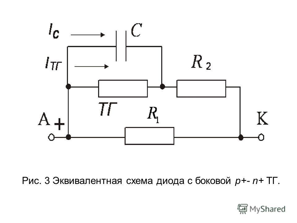 Рис. 3 Эквивалентная схема диода с боковой p+- n+ ТГ.