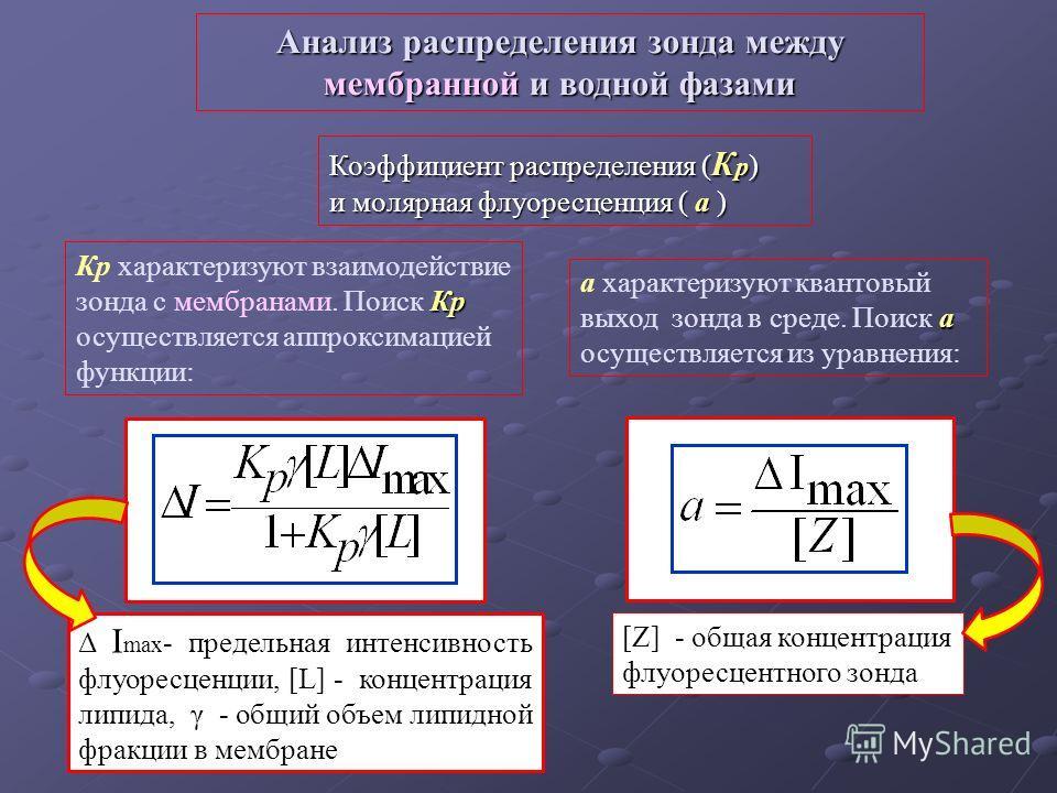 Анализ распределения зонда между мембранной и водной фазами Коэффициент распределения ( К р ) и молярная флуоресценция ( а ) Кр Кр характеризуют взаимодействие зонда с мембранами. Поиск Кр осуществляется аппроксимацией функции: Δ I max - предельная и