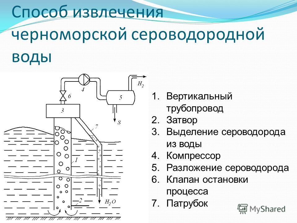 Способ извлечения черноморской сероводородной воды 1.Вертикальный трубопровод 2.Затвор 3.Выделение сероводорода из воды 4.Компрессор 5.Разложение сероводорода 6.Клапан остановки процесса 7.Патрубок