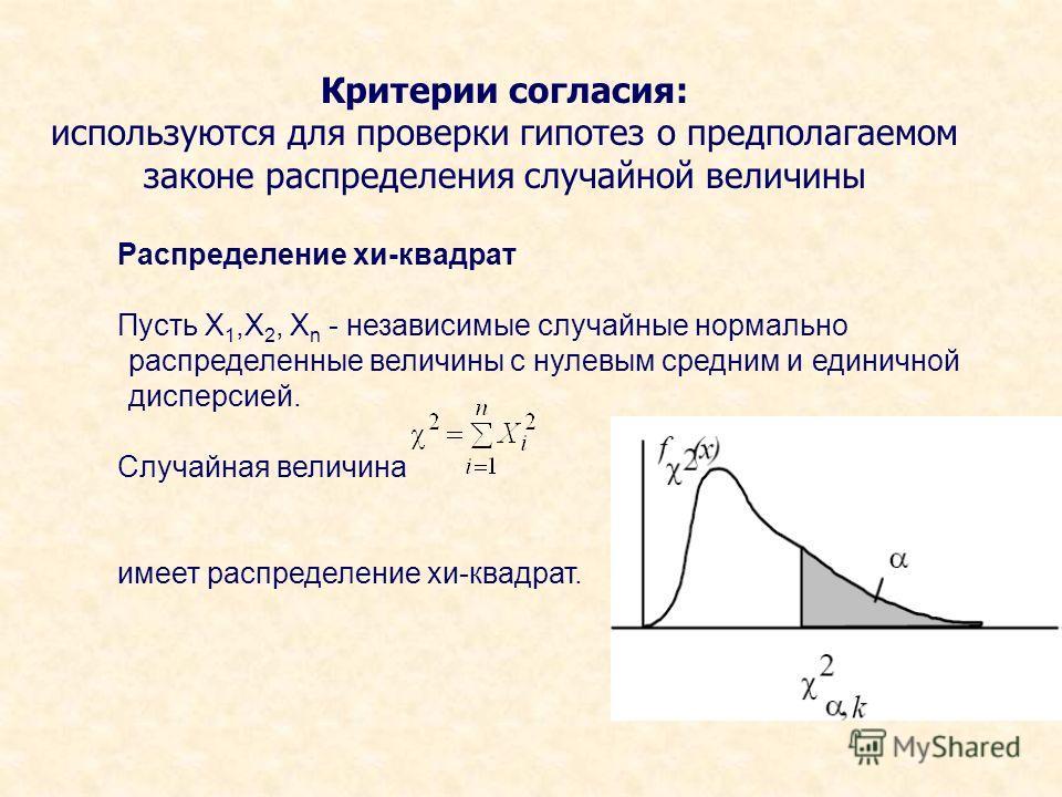 Критерии согласия: используются для проверки гипотез о предполагаемом законе распределения случайной величины Распределение хи-квадрат Пусть Х 1,Х 2, Х n - независимые случайные нормально распределенные величины с нулевым средним и единичной дисперси