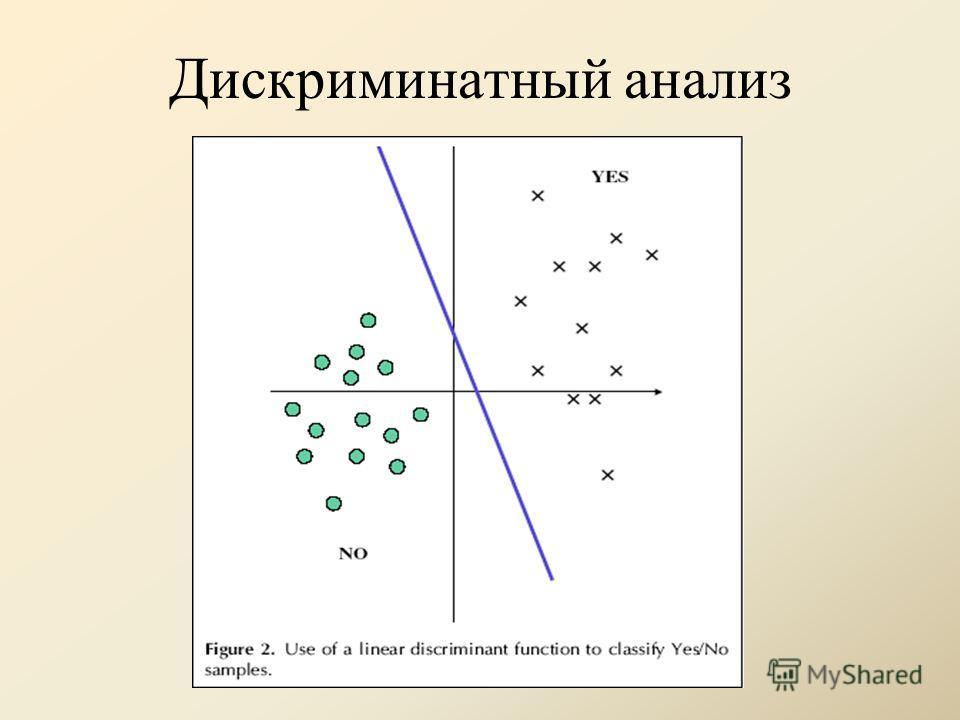 Дискриминатный анализ
