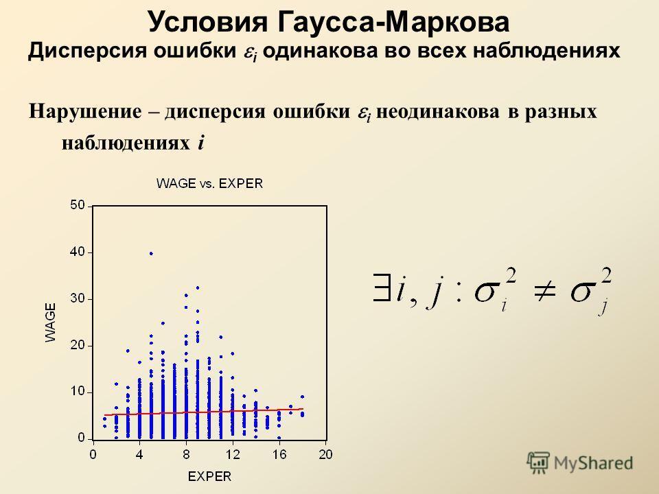 Дисперсия ошибки i одинакова во всех наблюдениях Нарушение – дисперсия ошибки i неодинакова в разных наблюдениях i Условия Гаусса-Маркова