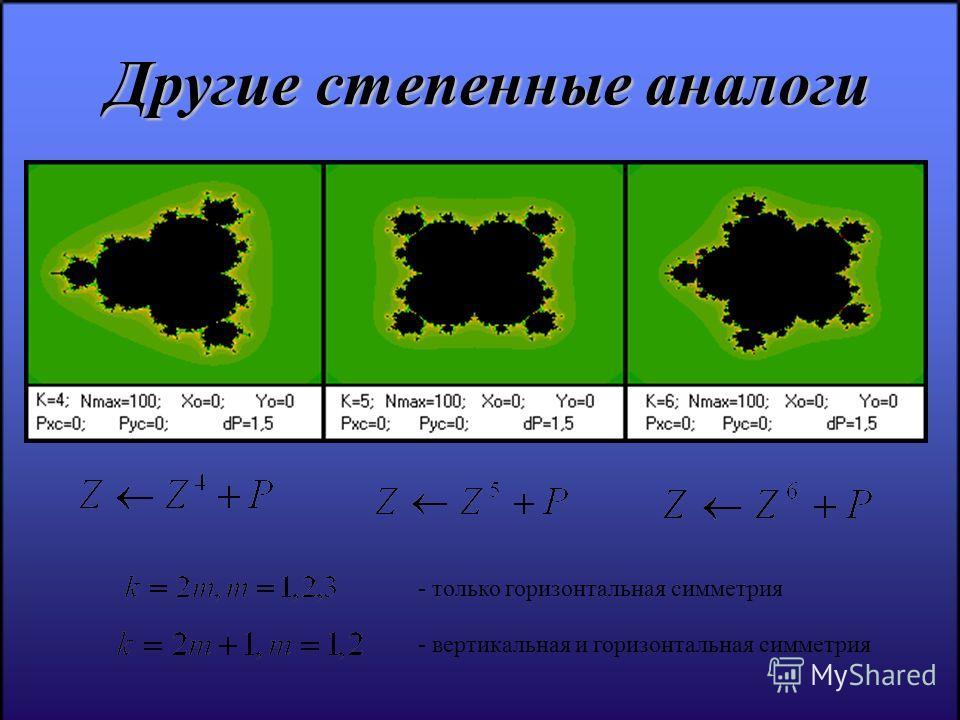 Другие степенные аналоги - только горизонтальная симметрия - вертикальная и горизонтальная симметрия