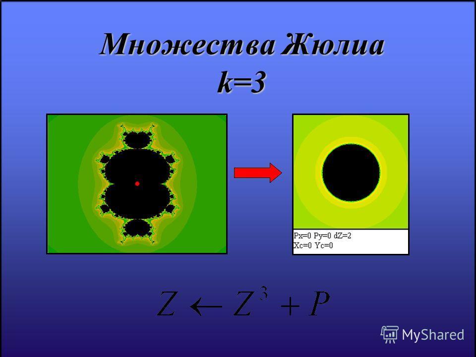Множества Жюлиа k=3
