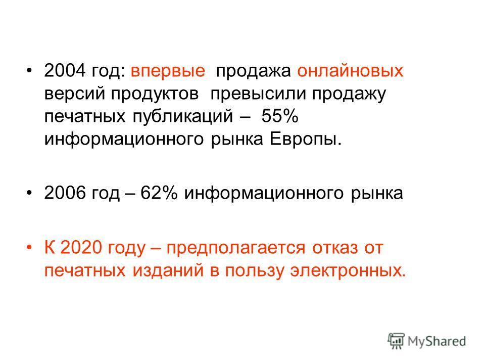 2004 год: впервые продажа онлайновых версий продуктов превысили продажу печатных публикаций – 55% информационного рынка Европы. 2006 год – 62% информационного рынка К 2020 году – предполагается отказ от печатных изданий в пользу электронных.