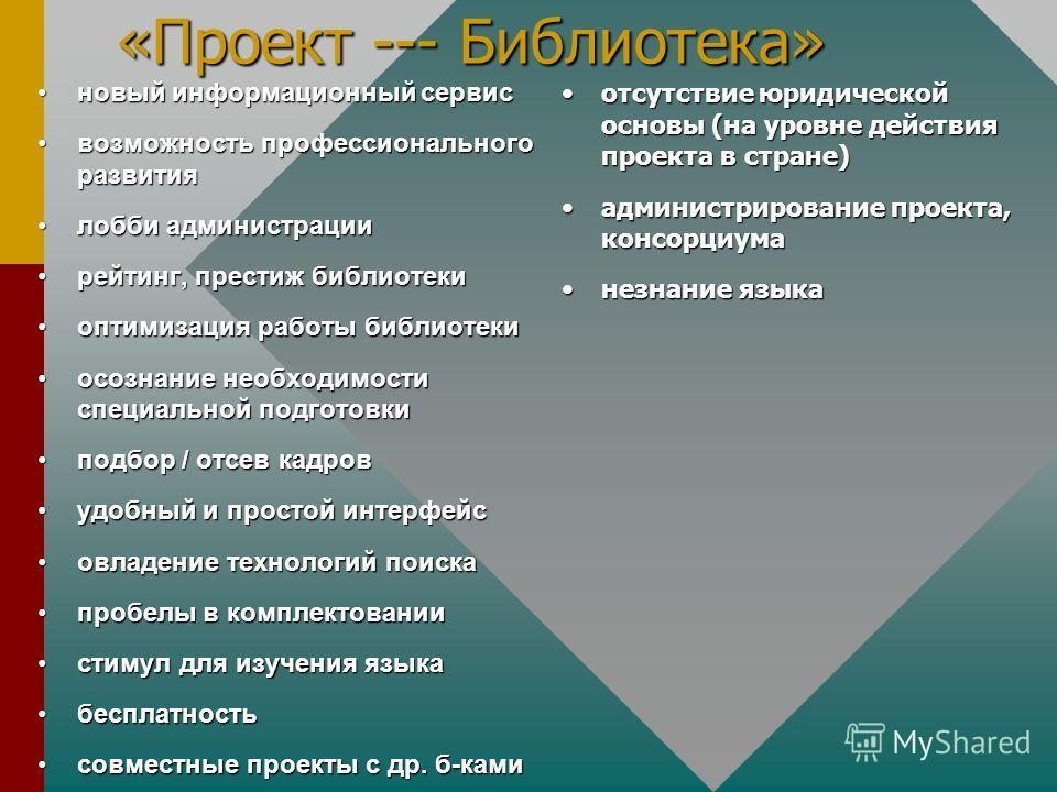 «Проект --- Украина» единственное предложение для библиотек Украиныединственное предложение для библиотек Украины инициирование корпоративности / создание консорциумаинициирование корпоративности / создание консорциума комбинированный доступ онлайн-о