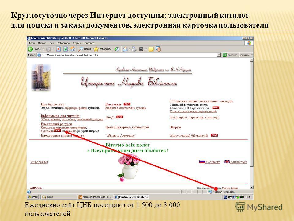 Ежедневно сайт ЦНБ посещают от 1 500 до 3 000 пользователей Круглосуточно через Интернет доступны: электронный каталог для поиска и заказа документов, электронная карточка пользователя