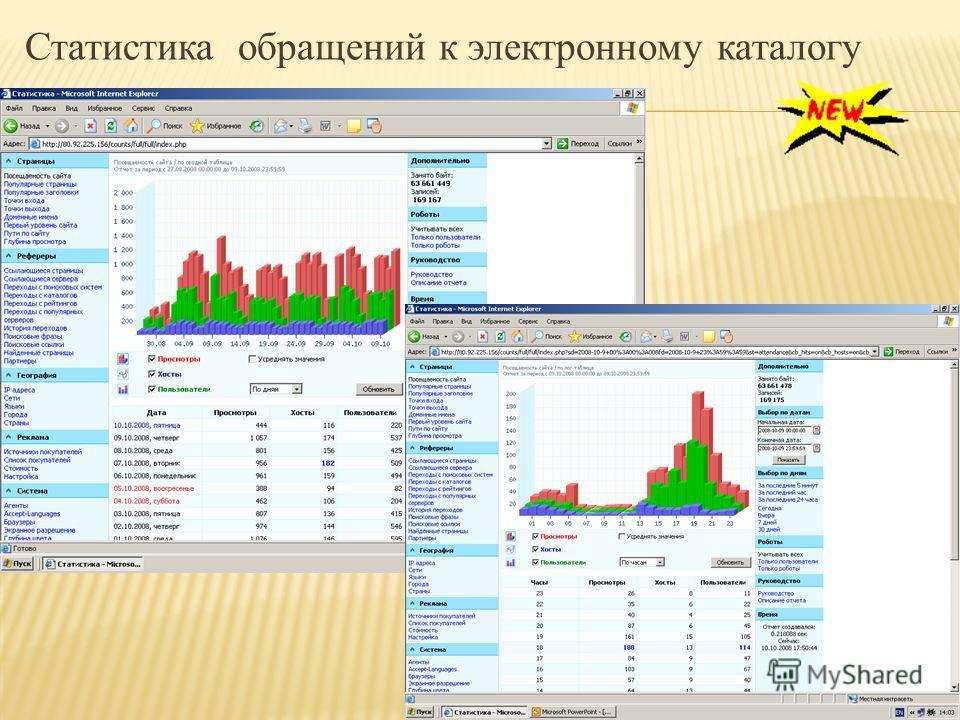 Статистика обращений к электронному каталогу