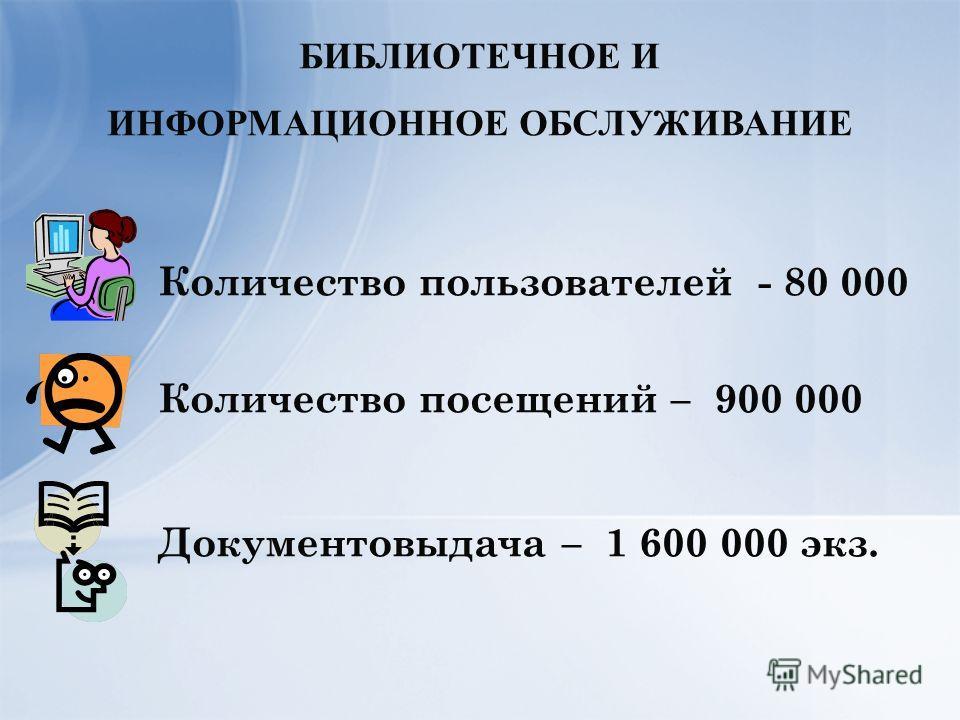 БИБЛИОТЕЧНОЕ И ИНФОРМАЦИОННОЕ ОБСЛУЖИВАНИЕ Количество пользователей - 80 000 Количество посещений – 900 000 Документовыдача – 1 600 000 экз.