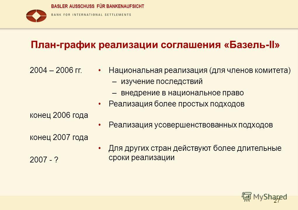 BASLER AUSSCHUSS FÜR BANKENAUFSICHT 27 План-график реализации соглашения «Базель-II» 2004 – 2006 гг. конец 2006 года конец 2007 года 2007 - ? Национальная реализация (для членов комитета) –изучение последствий –внедрение в национальное право Реализац