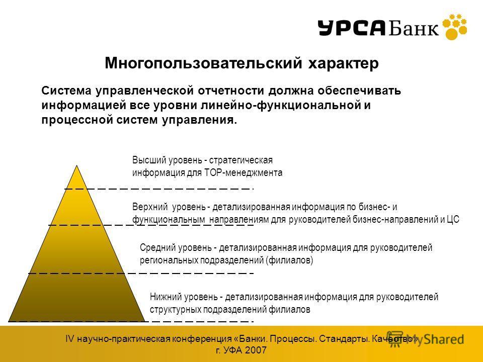 IV научно-практическая конференция «Банки. Процессы. Стандарты. Качество» г. УФА 2007 Многопользовательский характер Система управленческой отчетности должна обеспечивать информацией все уровни линейно-функциональной и процессной систем управления. В