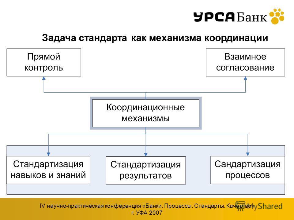IV научно-практическая конференция «Банки. Процессы. Стандарты. Качество» г. УФА 2007 Задача стандарта как механизма координации