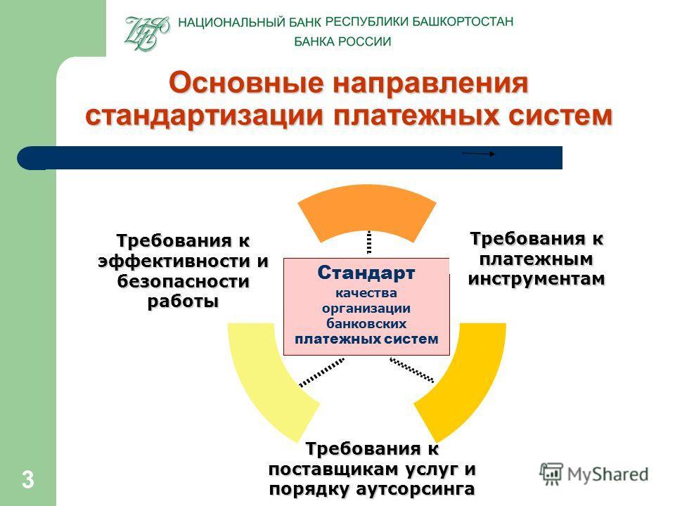 3 Основные направления стандартизации платежных систем Требования к эффективности и безопасности работы Стандарт качества организации банковских платежных систем Требования к поставщикам услуг и порядку аутсорсинга Требования к платежным инструментам