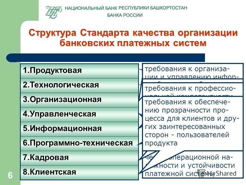 6 Структура Стандарта качества организации банковских платежных систем 1.Продуктовая 2.Технологическая 3.Организационная 4.Управленческая 5.Информационная 6.Программно-техническая 7.Кадровая 8.Клиентская требования к качествен- ным характеристикам фо