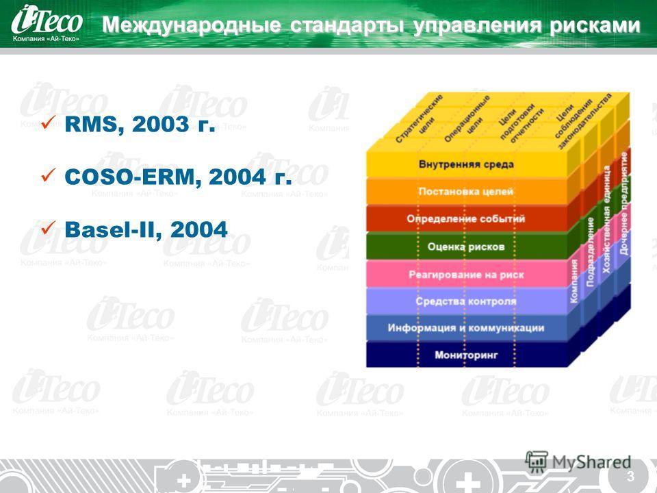 3 Международные стандарты управления рисками RMS, 2003 г. COSO-ERM, 2004 г. Basel-II, 2004