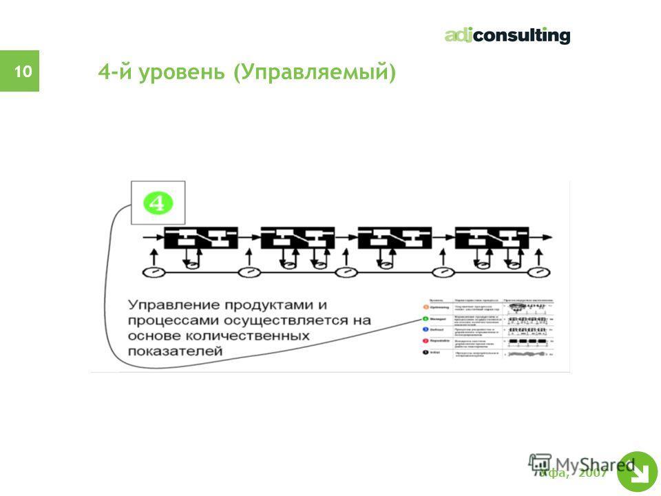 9 Уфа, 2007 Сопоставление требований SW-SMM и ISO 9001