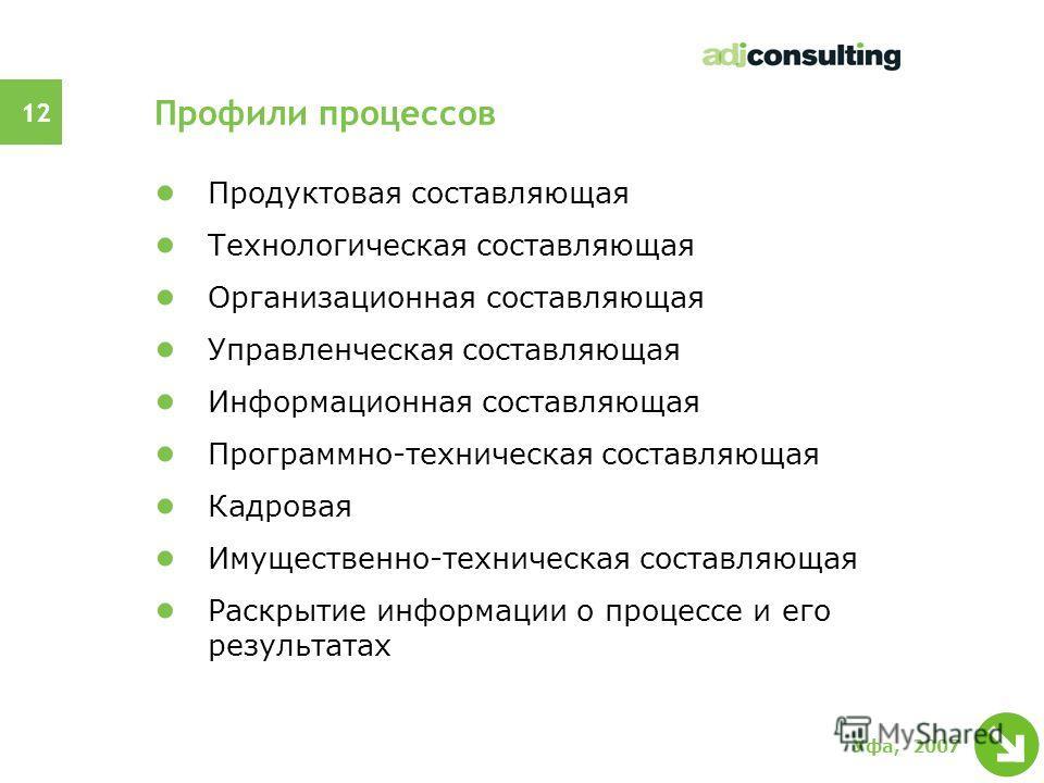 11 Уфа, 2007 5-й уровень (Оптимизированный)