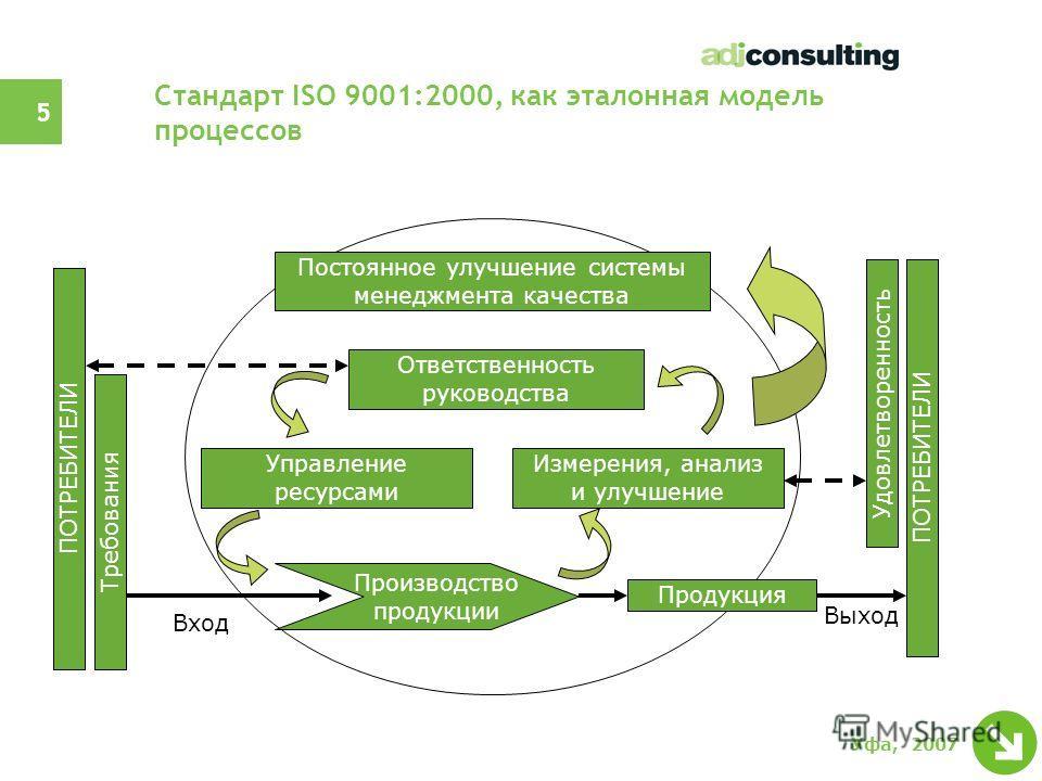 4 Уфа, 2007 SPICE (ISO 15504) Место стандартов АРБ в системе стандартов SW-CMM COBIT АРБ ISO 9001:2000
