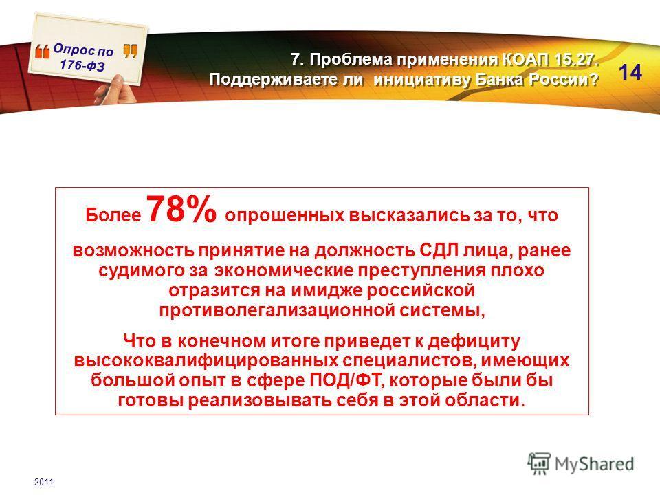 Опрос по 176-ФЗ 14 2011 7. Проблема применения КОАП 15.27. Поддерживаете ли инициативу Банка России? Более 78% опрошенных высказались за то, что возможность принятие на должность СДЛ лица, ранее судимого за экономические преступления плохо отразится