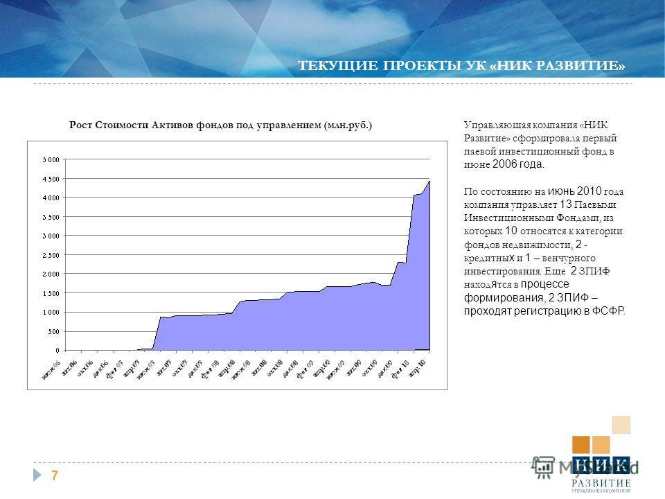 ТЕКУЩИЕ ПРОЕКТЫ УК «НИК РАЗВИТИЕ» 7 Рост Стоимости Активов фондов под управлением (млн.руб.)Управляющая компания «НИК Развитие» сформировала первый паевой инвестиционный фонд в июне 2006 года. По состоянию на июнь 2010 года компания управляет 13 Паев