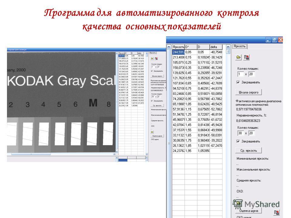 Программа для автоматизированного контроля качества основных показателей