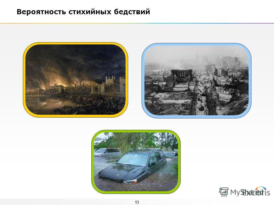 13 Вероятность стихийных бедствий