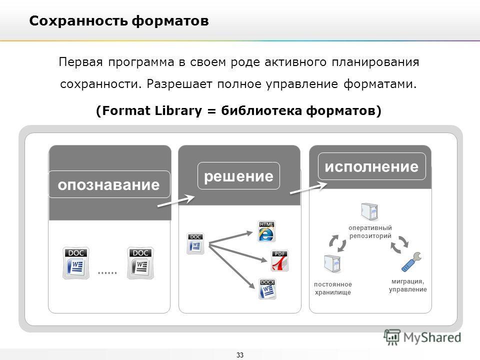 33 Сохранность форматов Первая программа в своем роде активного планирования сохранности. Разрешает полное управление форматами. (Format Library = библиотека форматов) исполнение решение опознавание постоянное хранилище оперативный репозиторий миграц