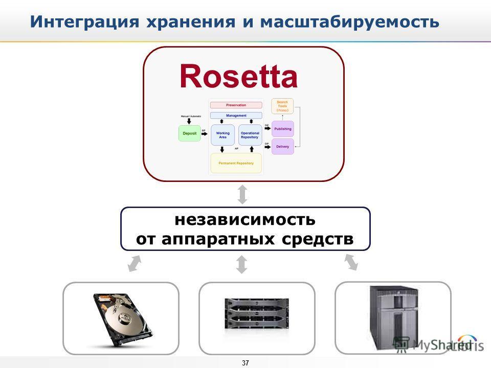 37 Интеграция хранения и масштабируемость Rosetta независимость от аппаратных средств