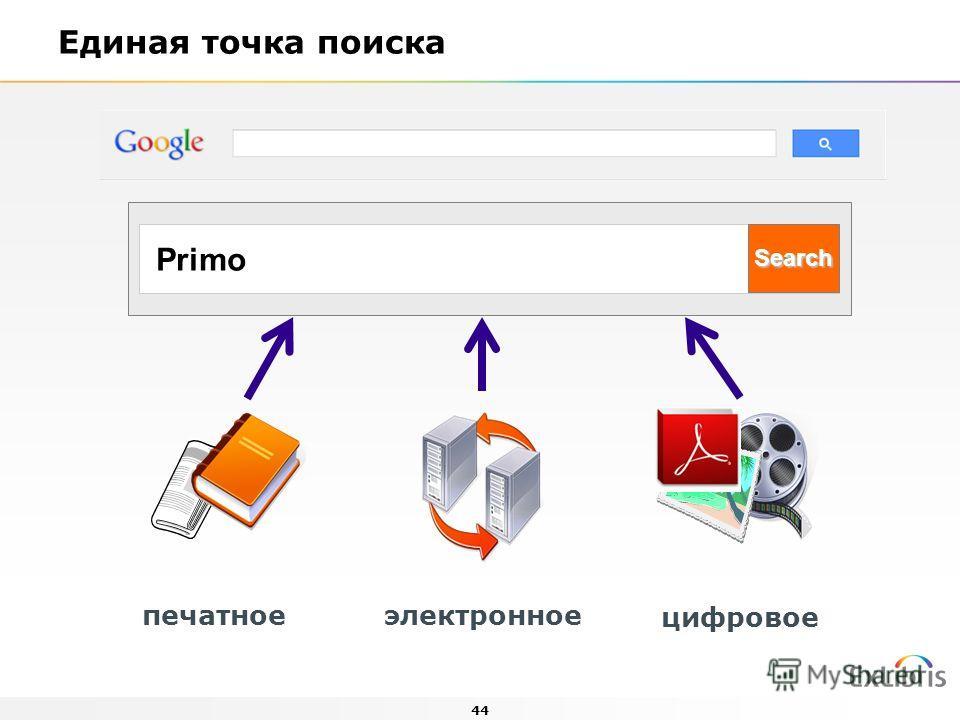 44 Единая точка поиска цифровое электронное Search Primo печатное