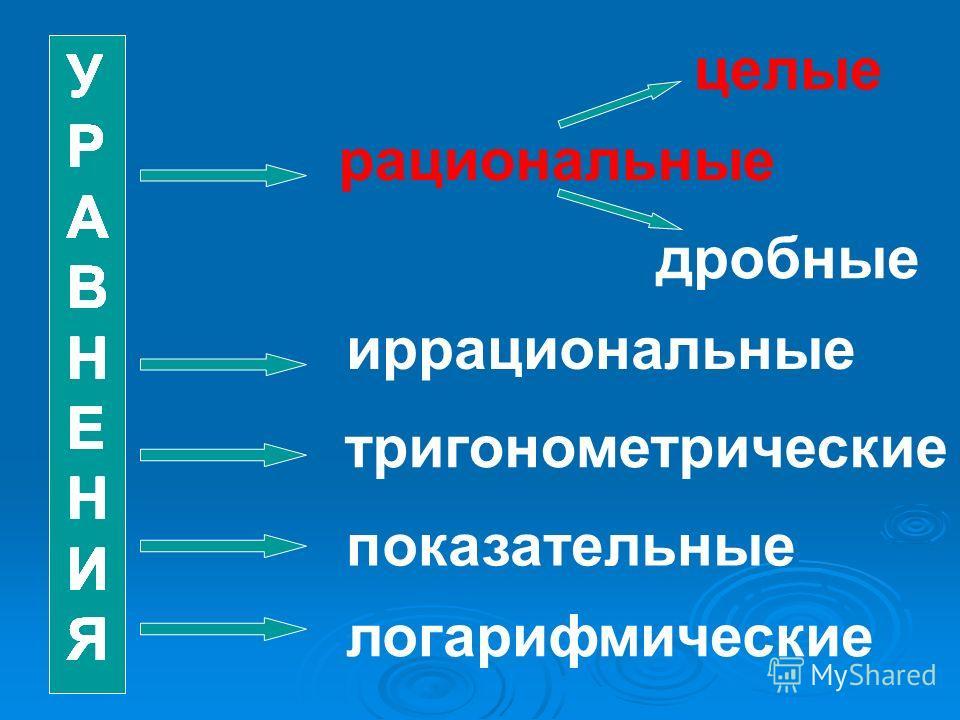 УРАВНЕНИЯУРАВНЕНИЯ рациональные целые дробные иррациональные тригонометрические показательные логарифмические УРАВНЕНИЯУРАВНЕНИЯ УРАВНЕНИЯУРАВНЕНИЯ УРАВНЕНИЯУРАВНЕНИЯ УРАВНЕНИЯУРАВНЕНИЯ УРАВНЕНИЯУРАВНЕНИЯ УРАВНЕНИЯУРАВНЕНИЯ УРАВНЕНИЯУРАВНЕНИЯ УРАВНЕН