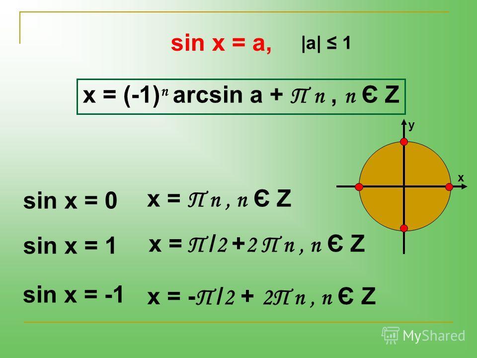 sin x = a, |a| 1 x = (-1) п arcsin a + Π п, n Є Z sin x = 0x = Π n, n Є Z sin x = 1x = Π / 2 + 2 Π n, n Є Z sin x = -1 x = - Π / 2 + 2Π n, n Є Z у х