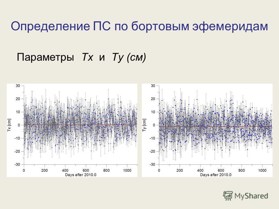 Параметры Tx и Ty (см) Определение ПС по бортовым эфемеридам