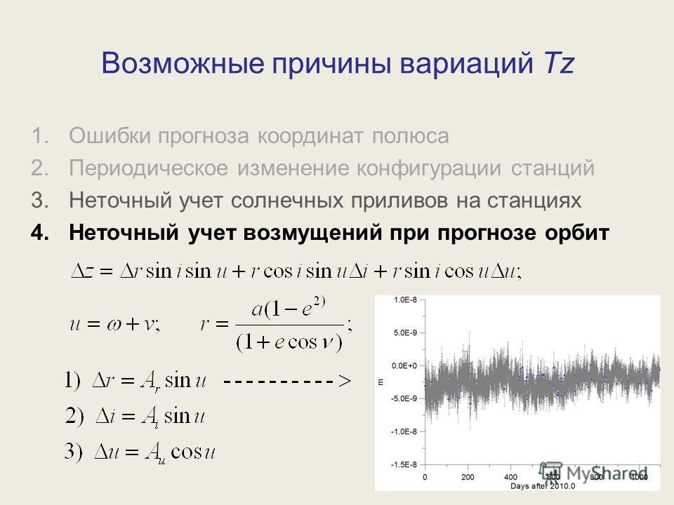 Возможные причины вариаций Tz 1.Ошибки прогноза координат полюса 2.Периодическое изменение конфигурации станций 3.Неточный учет солнечных приливов на станциях 4.Неточный учет возмущений при прогнозе орбит