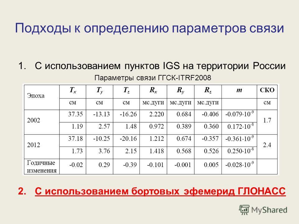 Подходы к определению параметров связи 1.С использованием пунктов IGS на территории России Параметры связи ГГСК-ITRF2008 2.С использованием бортовых эфемерид ГЛОНАСС