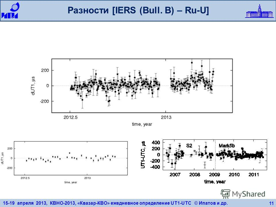 15-19 апреля 2013, КВНО-2013, «Квазар-КВО» ежедневное определение UT1-UTC © Ипатов и др. 11 Разности [IERS (Вull. B) – Ru-U]