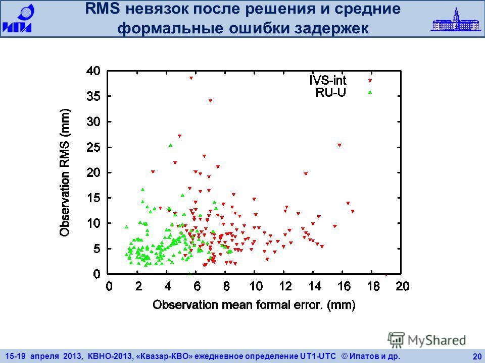 15-19 апреля 2013, КВНО-2013, «Квазар-КВО» ежедневное определение UT1-UTC © Ипатов и др. 20 RMS невязок после решения и средние формальные ошибки задержек