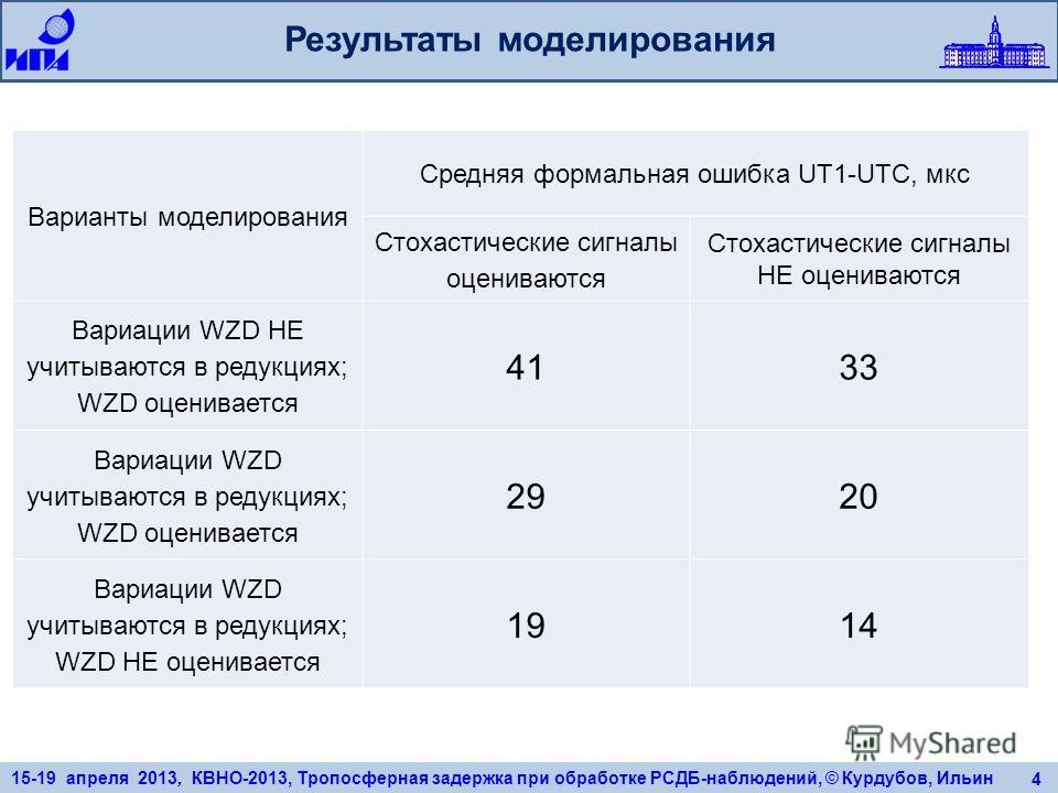 15-19 апреля 2013, КВНО-2013, Тропосферная задержка при обработке РСДБ-наблюдений, © Курдубов, Ильин 4 Результаты моделирования Варианты моделирования Средняя формальная ошибка UT1-UTC, мкс Стохастические сигналы оцениваются Стохастические сигналы НЕ