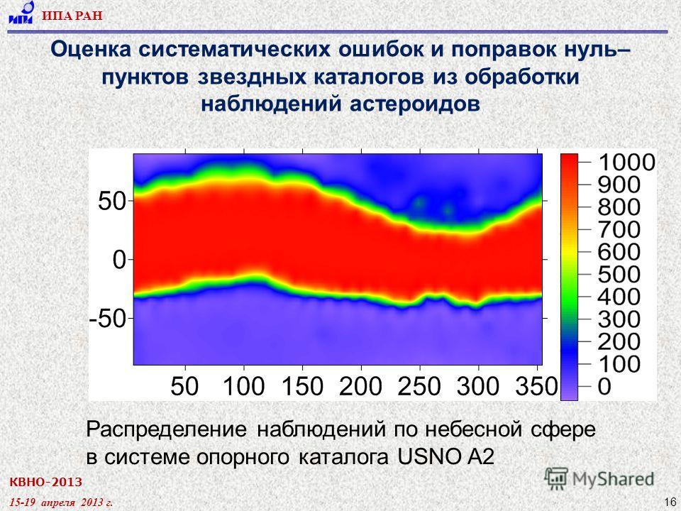 КВНО-2013 15-19 апреля 2013 г. ИПА РАН 16 Оценка систематических ошибок и поправок нуль– пунктов звездных каталогов из обработки наблюдений астероидов Распределение наблюдений по небесной сфере в системе опорного каталога USNO A2