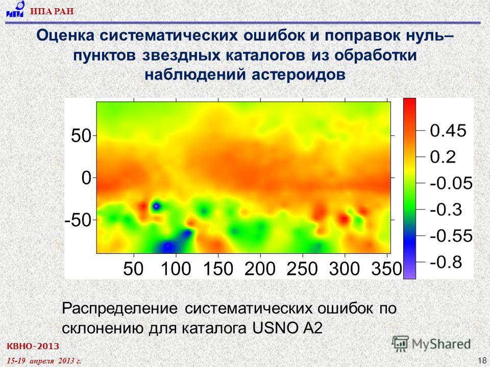 КВНО-2013 15-19 апреля 2013 г. ИПА РАН 18 Оценка систематических ошибок и поправок нуль– пунктов звездных каталогов из обработки наблюдений астероидов Распределение систематических ошибок по склонению для каталога USNO A2